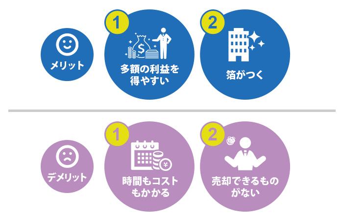 M&A(事業売却・会社売却)メリット/デメリット